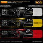 infografica Pirelli Spa